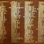 Maleny WW2 and Later Honour Board detail left side